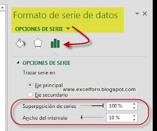 Gráfico para mostrar Grado de Avance en Excel.