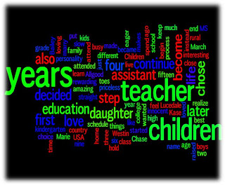 Wordle about Marie Allgood
