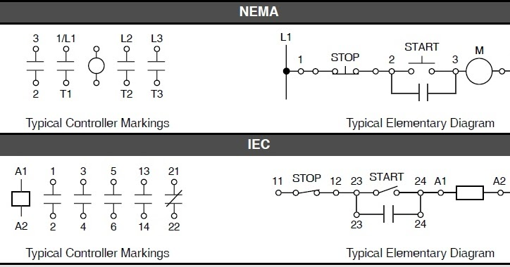 Engineering Photos Videos and Articels  Engineering Search Engine      NEMA    and    IEC    Controller