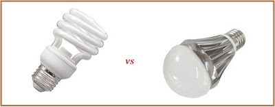 CFL or LED? CD-R King Makes It Easier For You To Decide