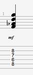 Fm69 guitar chord