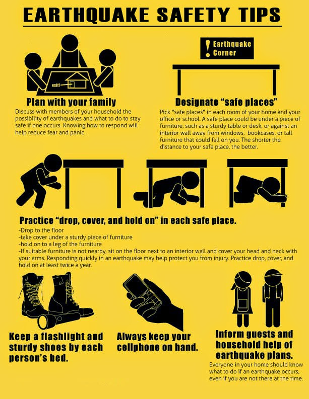 Earthquake Safety Tips for India - Awareness Campaign