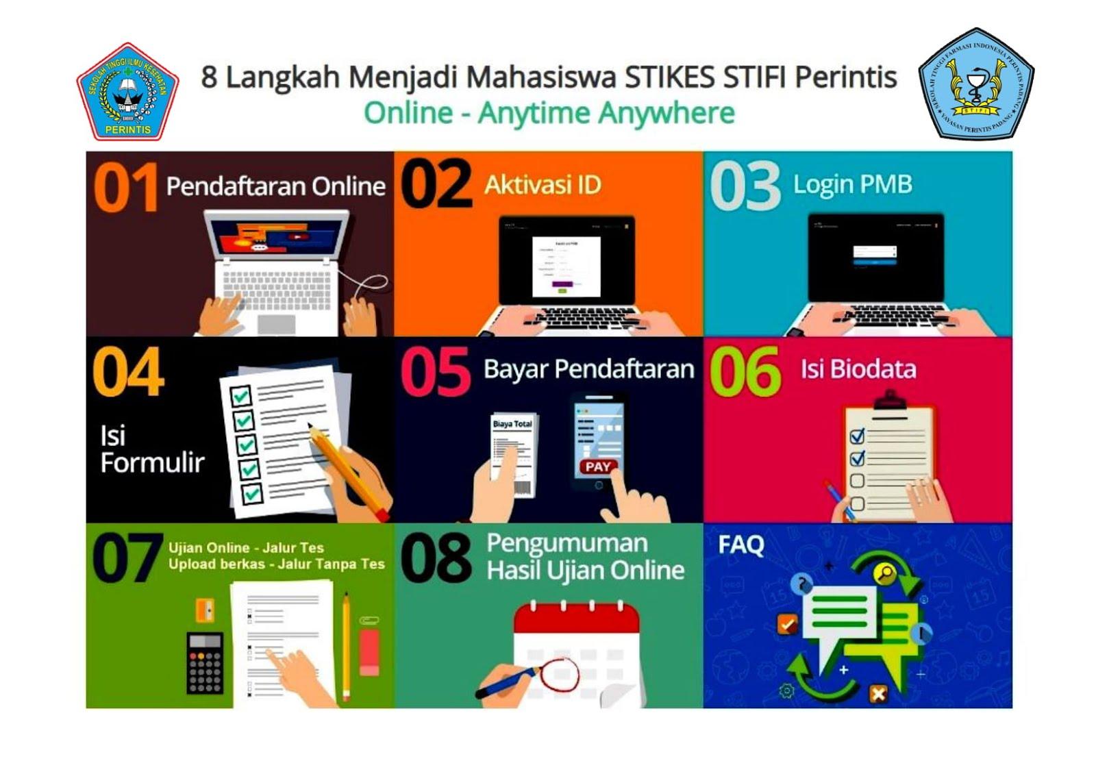 PMB ONLINE STIKES & STIFI PERINTIS PADANG