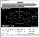 órbita de asteroides