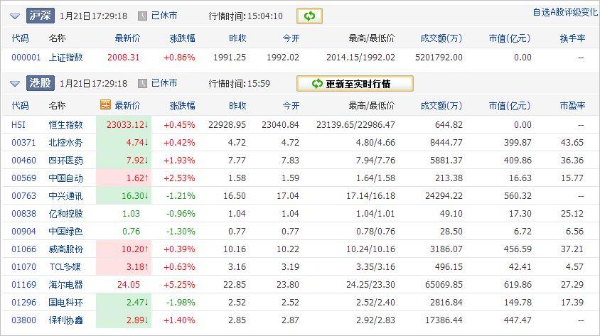 中国株コバンザメ投資ウォッチ銘柄watch20140121
