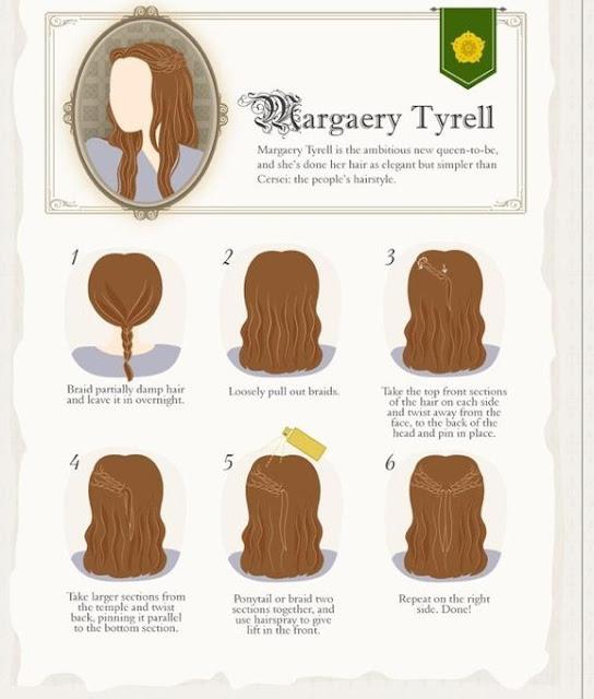 cómo hacerse el peinado de Margaery Tyrell - Juego de Tronos en los siete reinos