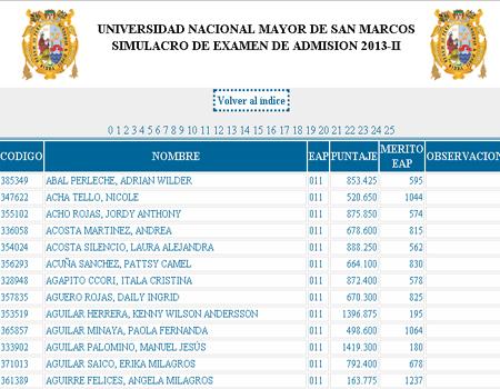 Resultados Simulacro San Marcos 2014-I Puntaje Lima y Huaral (18 de