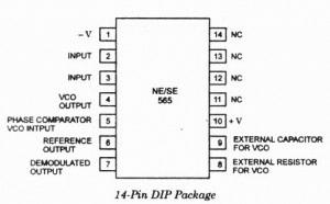 Pin-diagram-of-IC-PLL-565