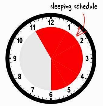 Bài 4: Chuyện ngủ – Học Viện West Point