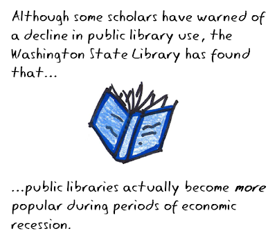 libraries become more popular during recessions