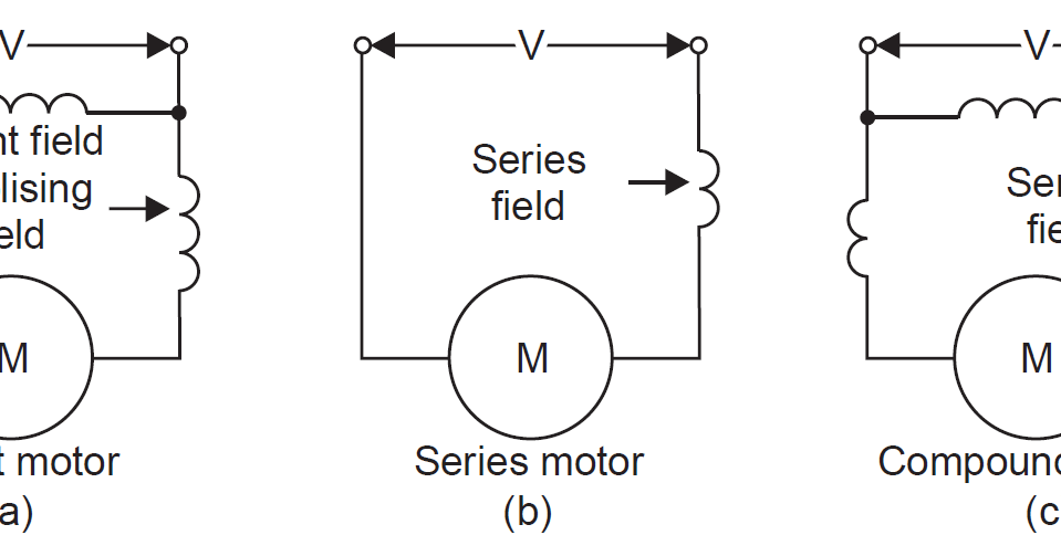 types of dc motors and their applications