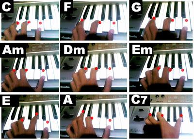 Tips-tips bermain keyboard
