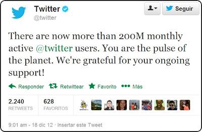 La red social de microblogging anunció a través de su propia cuenta que ahora tiene 200 millones de usuarios activos al mes, una marca que ha alcanzado poco tiempo después de que anunciara que estaba en los 140 millones, pero que todavía está lejos de los mil millones de usuarios que utilizan Facebook. Twitter cumplió seis años de existencia en marzo pasado, y fue entonces cuando reportó que existían 140 millones de personas publicando mensajes a través de sus cuentas. De hecho, se reportó que se estaban publicando más de 340 millones de tuits al día. Esa empresa agradeció a
