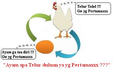 Telur dan ayam