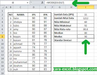 Contoh fungsi Statistik Excel