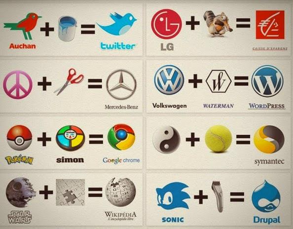 La verdad sobre los logos