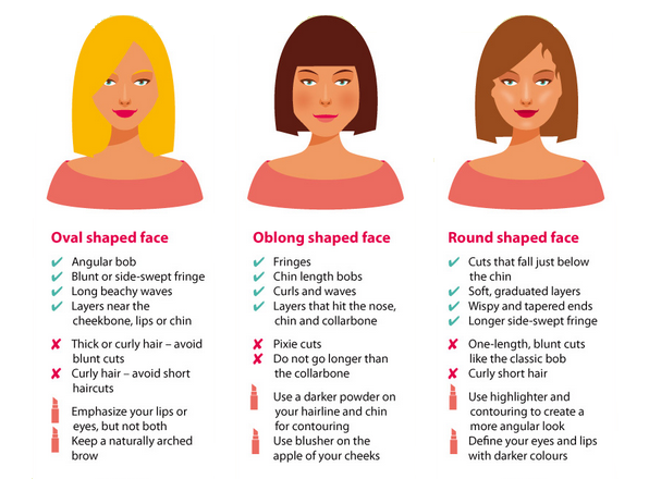What Hair Cut & Style Will Suit Your Face? - Eltoria
