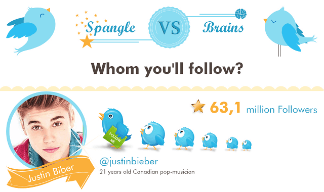 Spangle Vs Brains Whom You'll Follow?