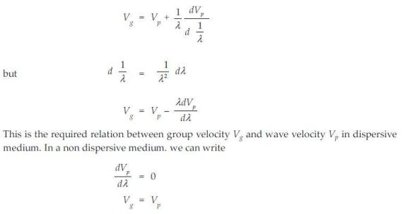 PDF) Phase velocity and group velocity