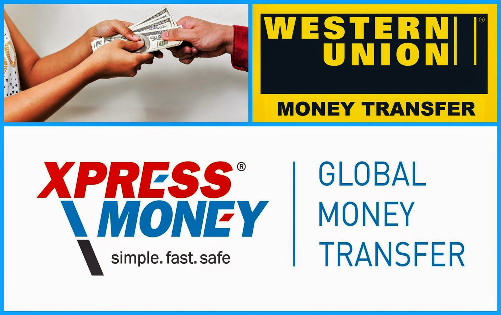 Money Transfer Agency | Business Ideas