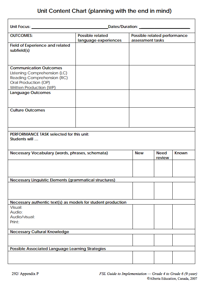 complete (this is partial) unit planning checklist is part of this ...