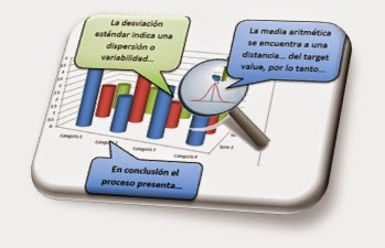 Template for Statistical Analysis
