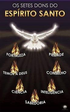 Os sete dons do Espírito Santo