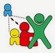 Especialistas en desarrollo infantil. Barcelona. Ripollet