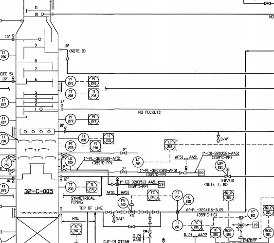 S1 Basic Symbols For Piping And Instrumentation Diagram