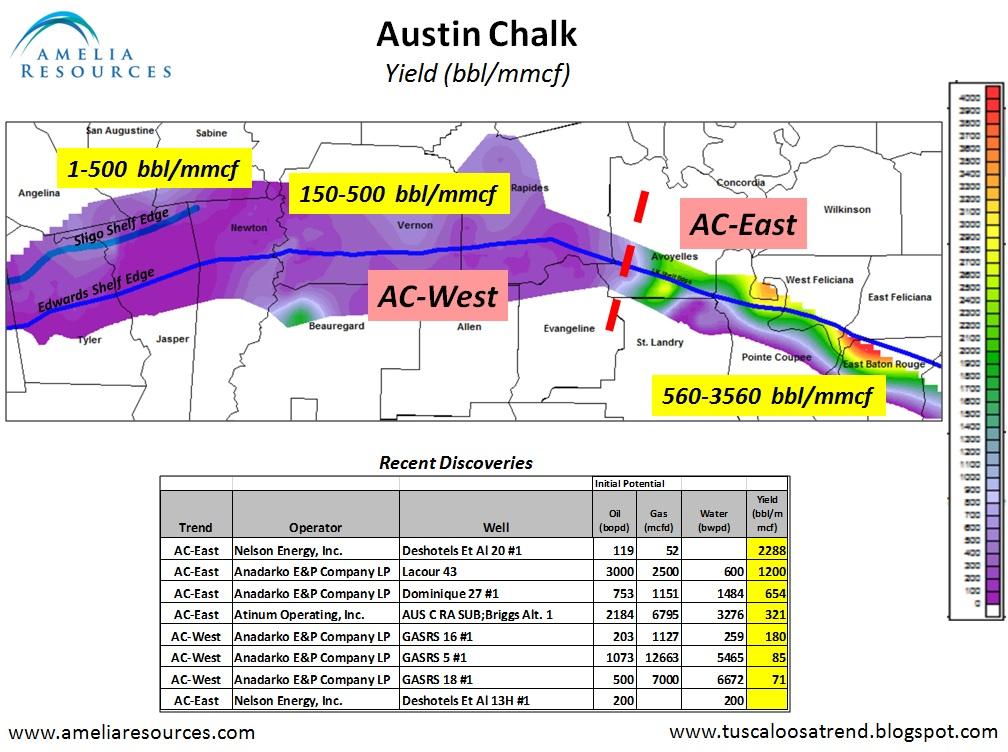 Tuscaloosa Trend Austin Chalk  Yield