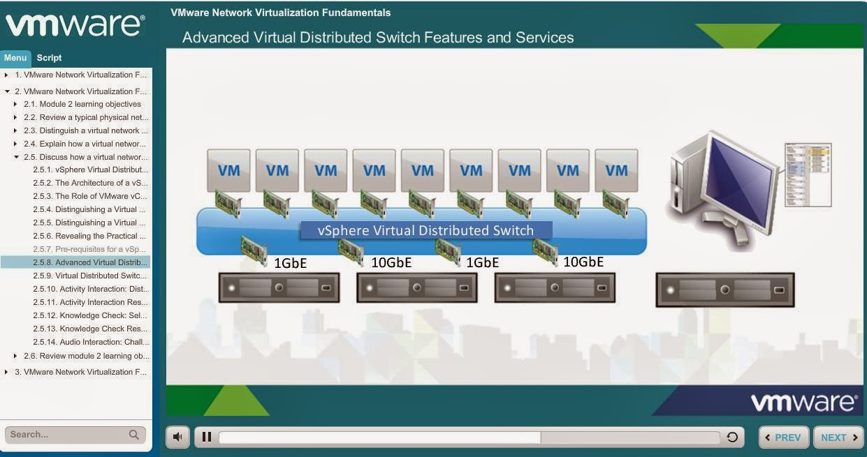 "vSphere Distributed Switch Part 10 - Free Training ""VMware Network Virtualization Fundamentals"" from VMware"