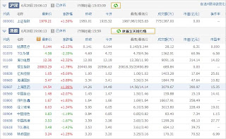 中国株コバンザメ投資ウォッチ銘柄watch20130628
