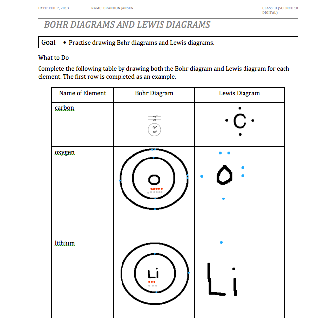 Science 10 Digital: Bohr vs. Lewis Worksheet