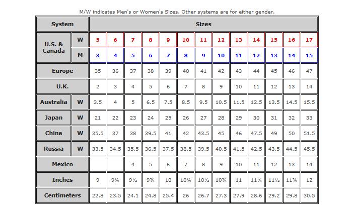Otomix Shoe Size Chart