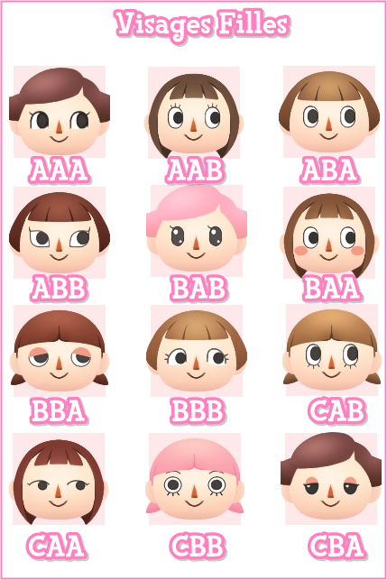 Guide coupe de cheveux animal crossing new leaf