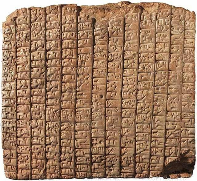 Prasasti Ebla, 1500 Tahun Lebih Tua dari Taurat