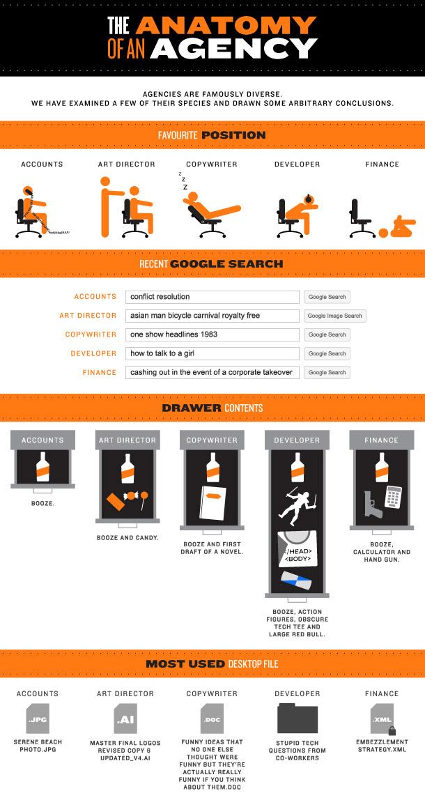 http://2.bp.blogspot.com/-ZJvztRYgFEM/TqllC4HbdxI/AAAAAAAAKfQ/2G6KPMqsd_4/s1600/infographic3-1.jpg