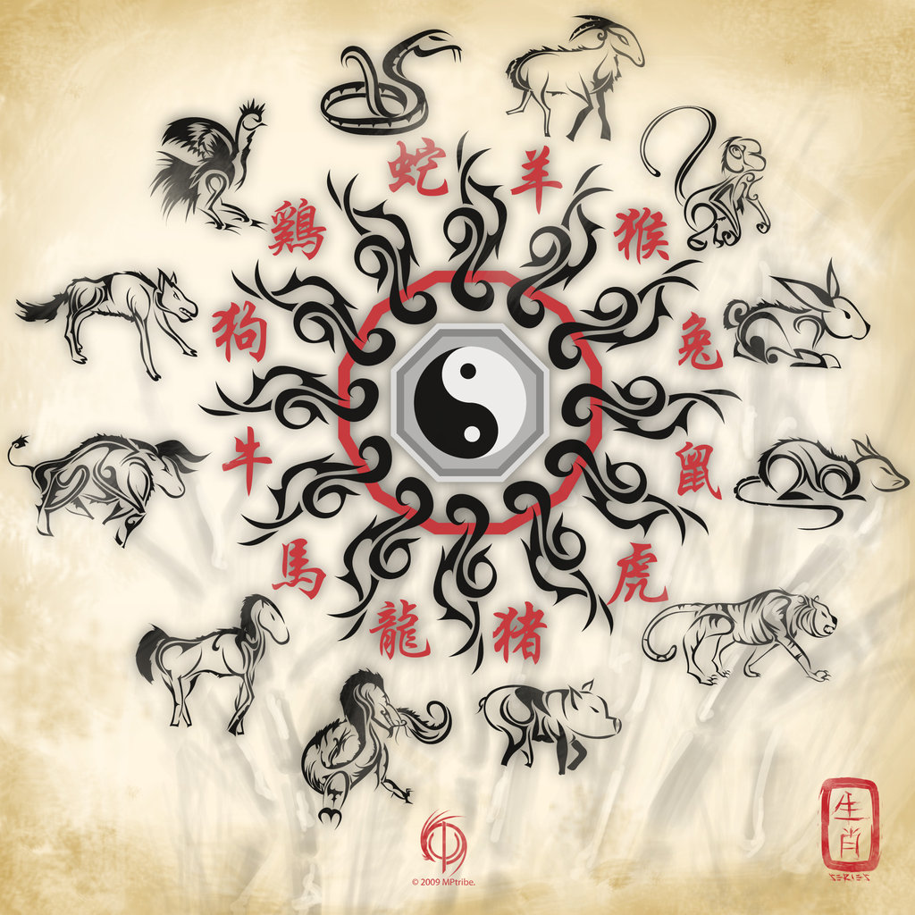 star signs explained the chinese zodiac. Black Bedroom Furniture Sets. Home Design Ideas