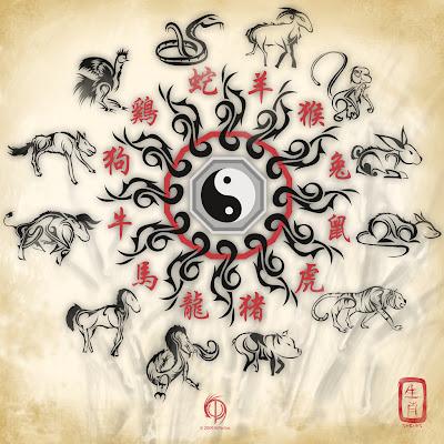 Chinese Zodiac Sign Tattoos