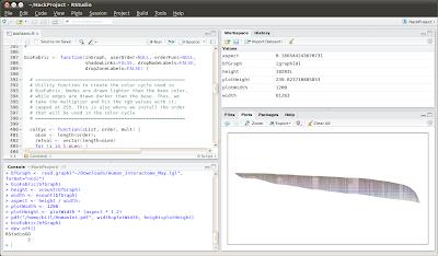 RBioFabric running in RStudio