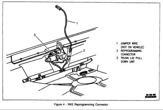 1994 cadillac eldorado key fob remote programming