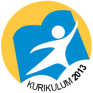 Implementasi Kurikulum 2013 Berbasis Karakter