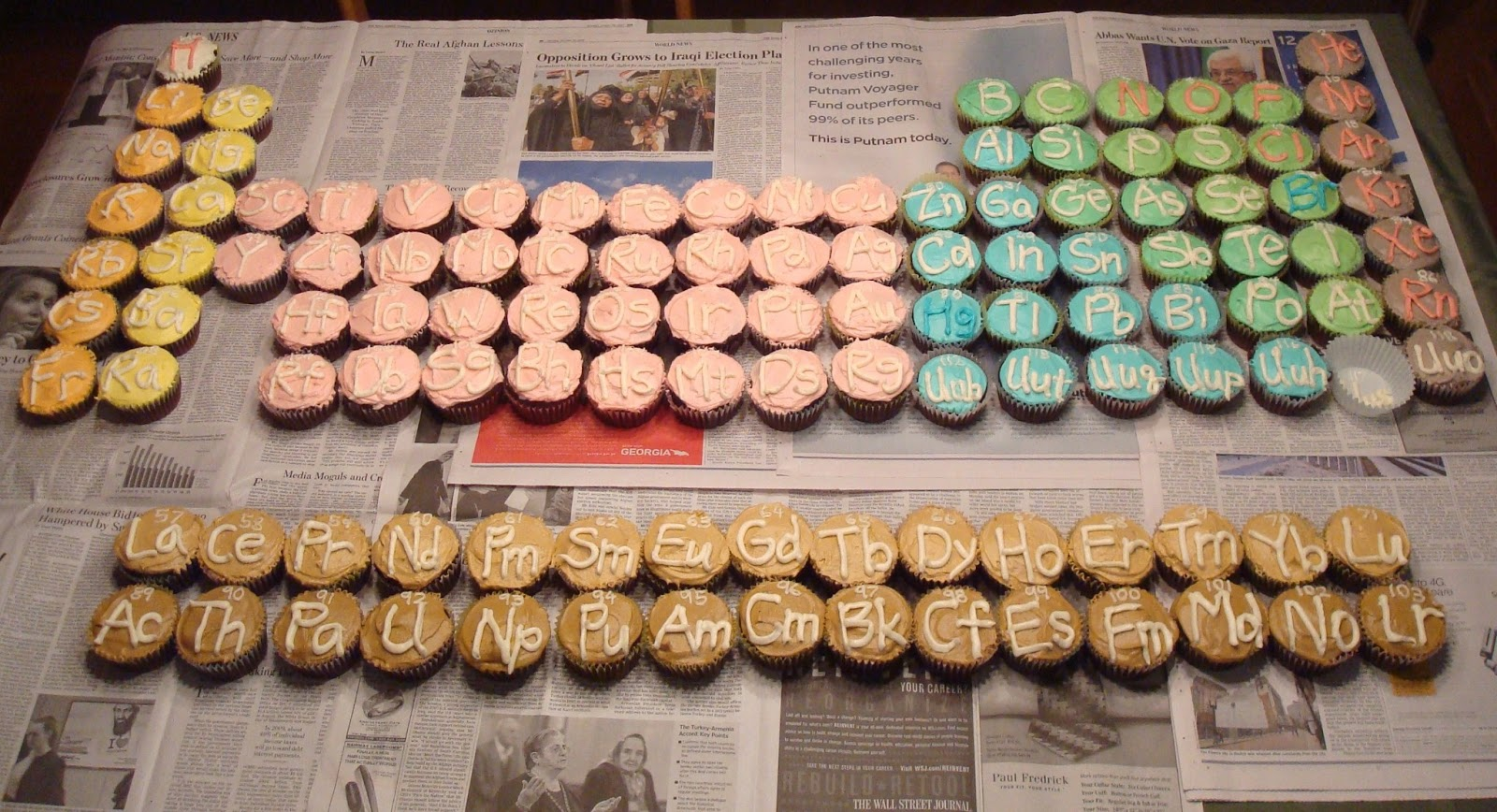 Learn the periodic table with science cupcakes gamestrikefo Image collections
