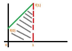 Soal Matematika IPA Saintek 2013