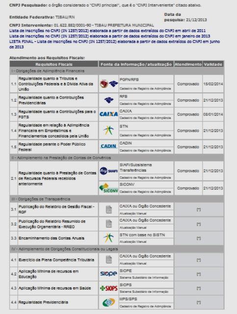 https://consulta.tesouro.fazenda.gov.br/transferencias_voluntarias_novosite/situacao.asp?cnpj=01622882000190&op=1