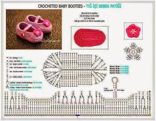 dos modelos de patucos de bebé a crochet