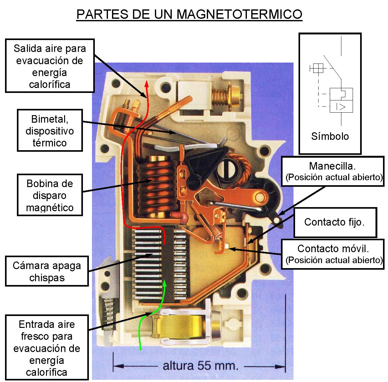 Correcion evaluacion plan de mejoramiento de la - Que es un emisor termico ...