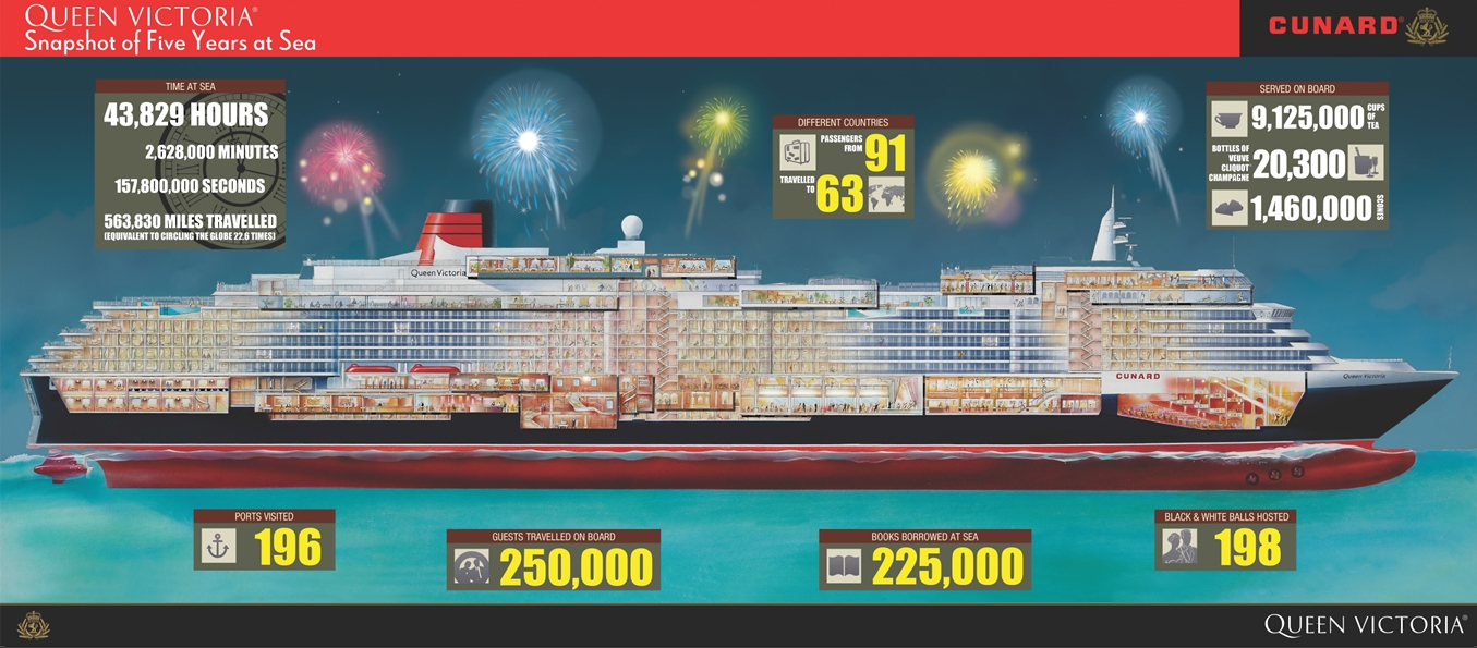 cunard queen victoria deck plan pdf