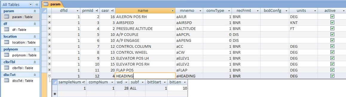how to read the zipped file into dataframe