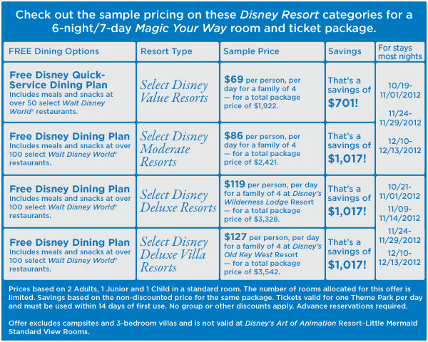 Disney Dining Plan Details. Available only with vacation packages that include accommodations at a Disney-owned-and-operated hotel or with a Disney Vacation Club (DVC) reservation (including those booked using rented DVC points), the Disney Dining Plan is a convenient way to experience many of the unique Disney dining locations found across the Walt Disney World Resort.